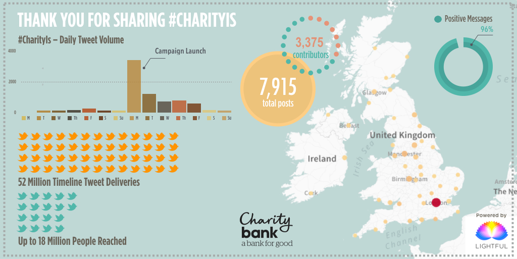CharityIs-Infographic Final3-001